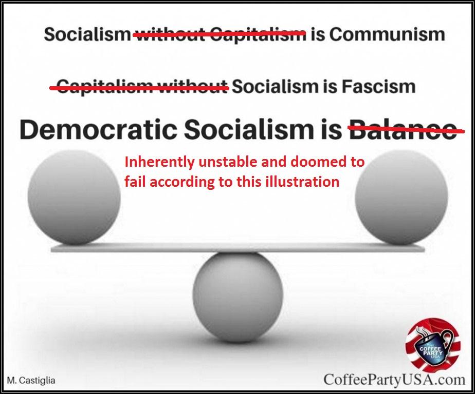 Democratic-socialism-1024x851_2